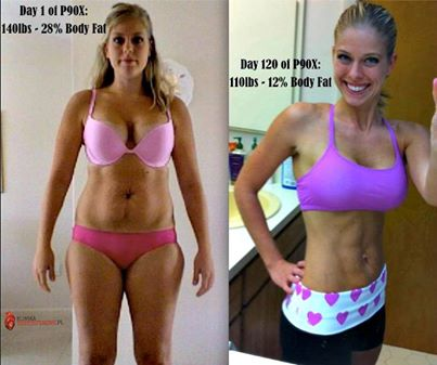 Inspiring 120 Days Body Transformation