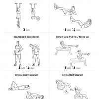 10 Core Strength 6 Pack Abs Exercise Routine