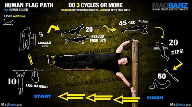 HUMAN FLAG PATH Workout Routine Infographics