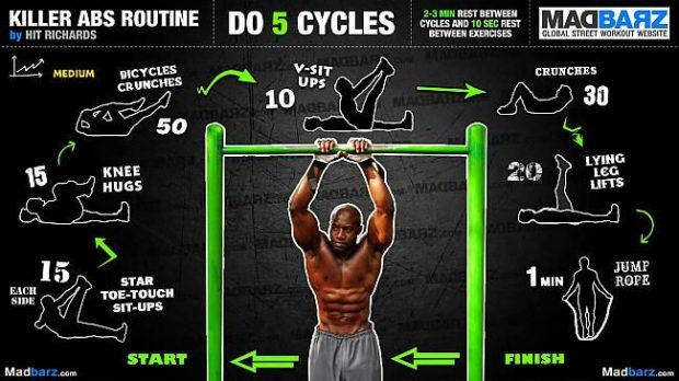 KILLER ABS ROUTINE Infograhic