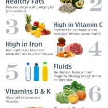 List of 8 Healthy Foods To Refuel MUSCLE GROWTH