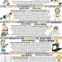 10 Step Weight Loss Exercise Plan Infographics
