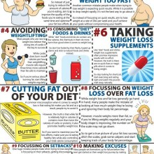 Top 10 Common Weight Loss Mistakes Infographics