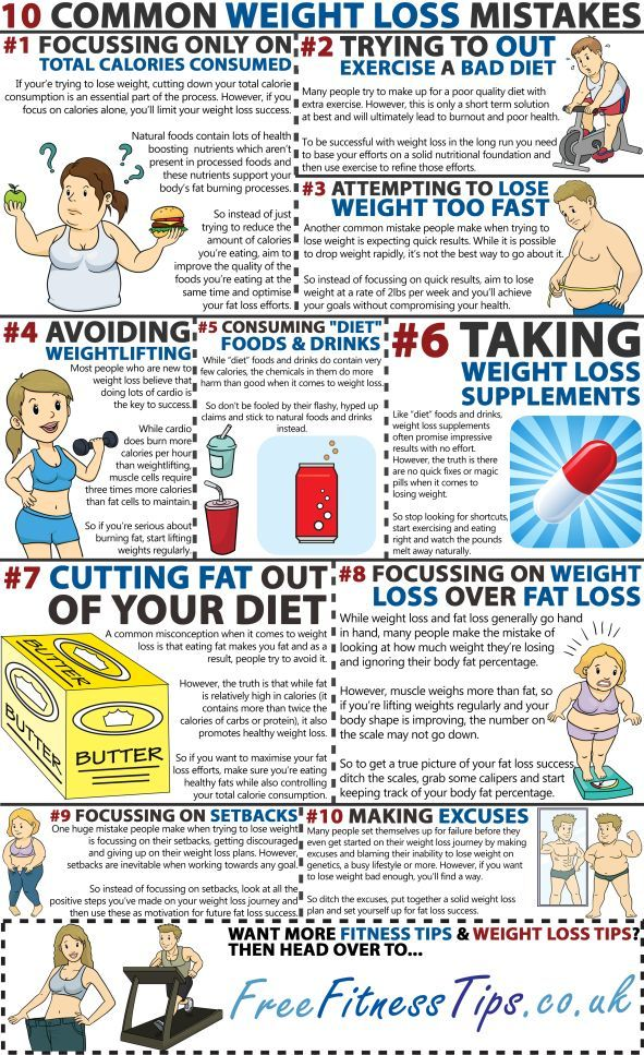 top 10 weight loss mistakes