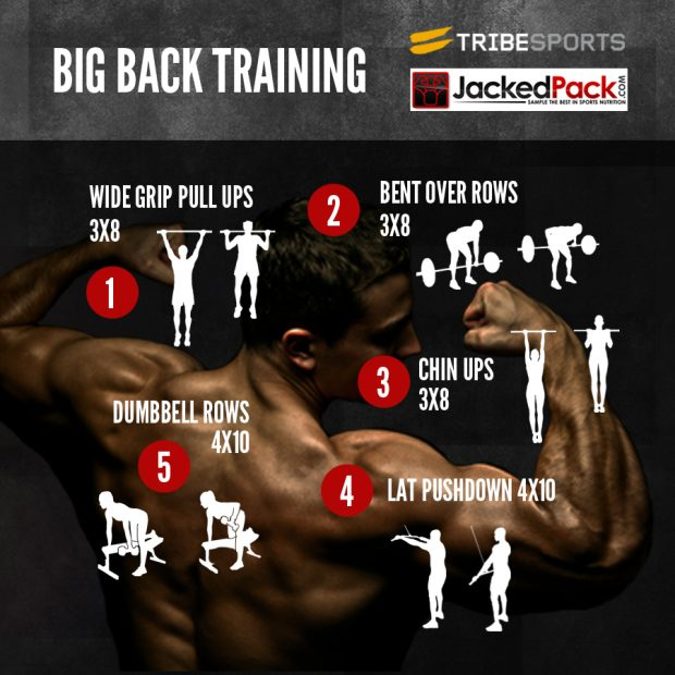 BIG BACK TRAINING ROUTINE