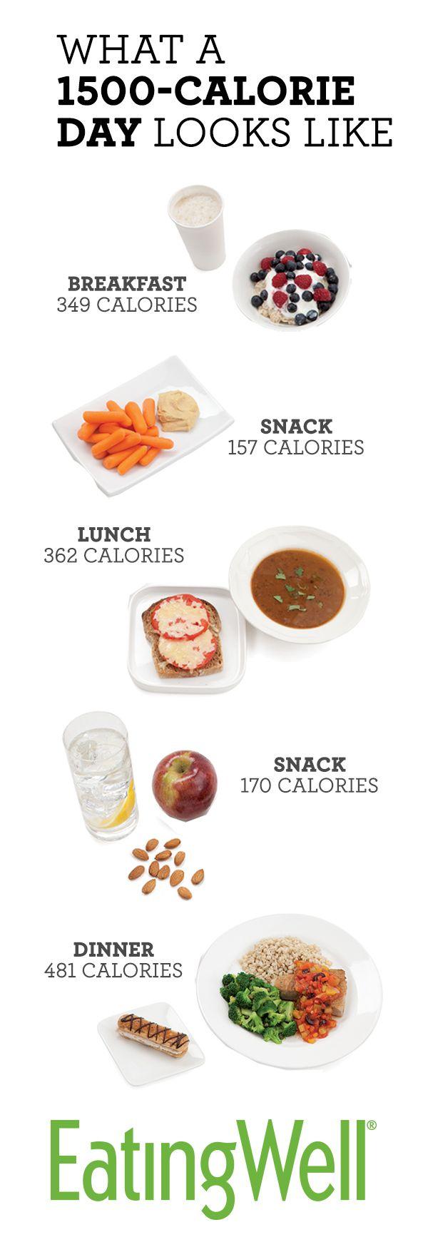 1500 calories diet