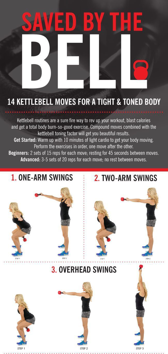 burn-fat-kettlebell-workouts