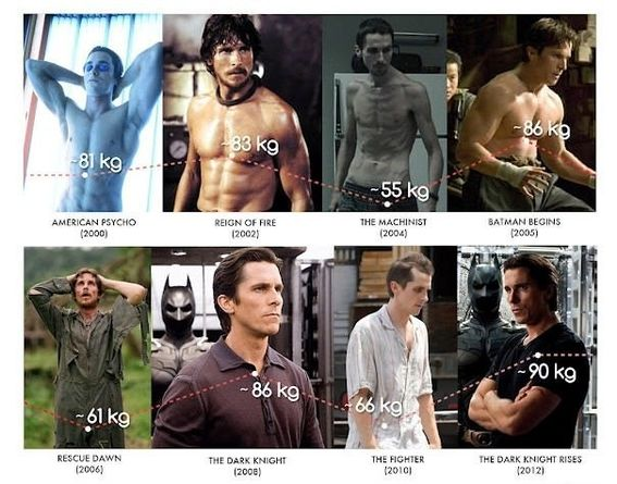 CHRISTIAN BALE 8 Extreme BODY TRANSFORMATIONS