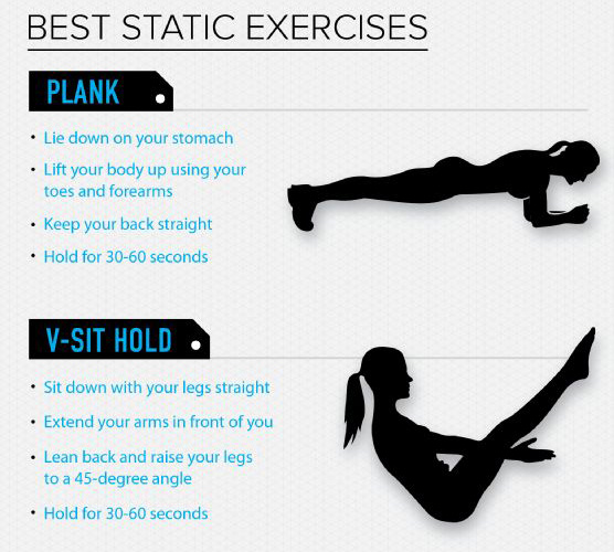 Core strengthening exercises to improve stability and spine health
