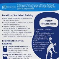 Kettlebell Training Guide From Beginner to Advance