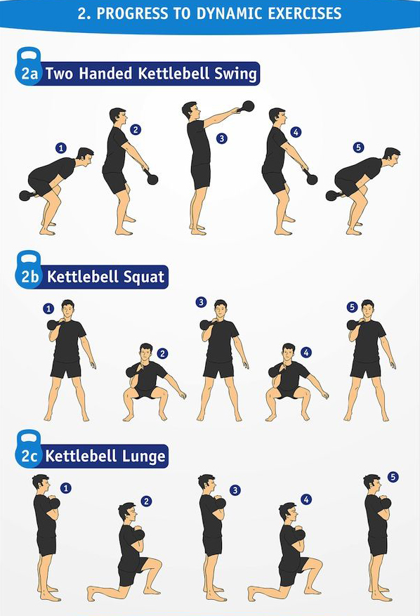 workout instructions for beginners