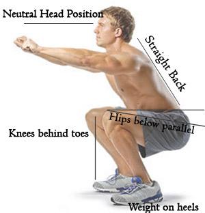squat-position