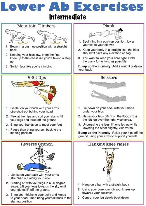 ab_workouts_for_women