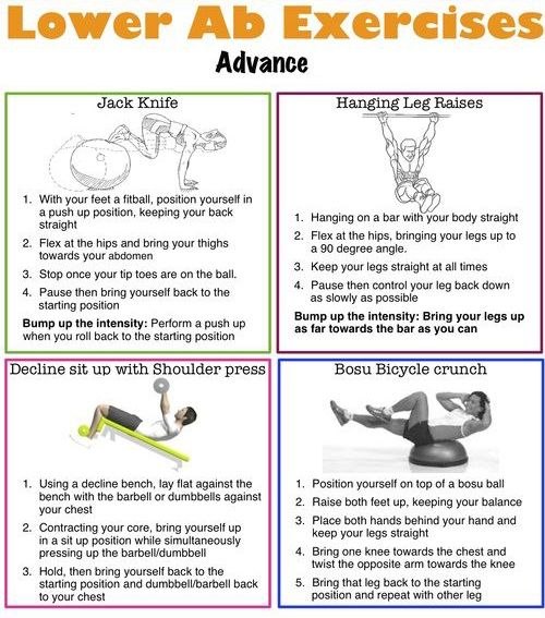 14 Lower ab workout routine for men and women