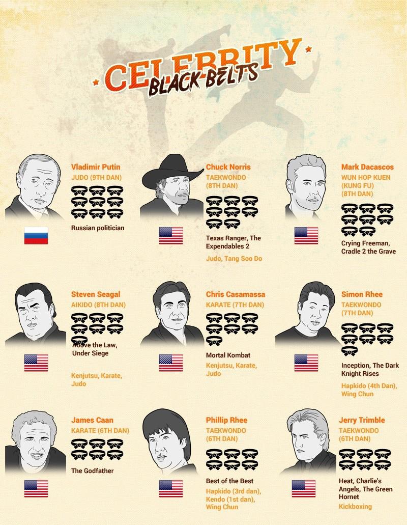 black-belt-celebrities