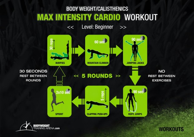 Max Intensity Cardio Workout ADVANCE LEVEL