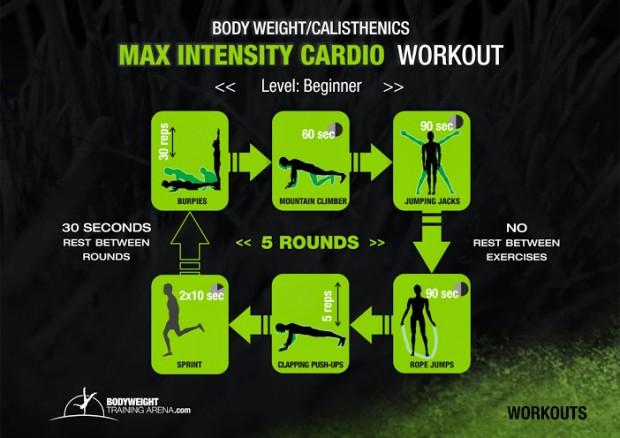 Max Intensity Cardio Workout ADVANCE LEVEL