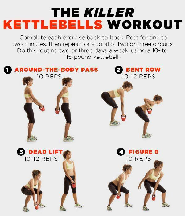 8 Killer Kettlebell workouts to tone muscles and burn fat