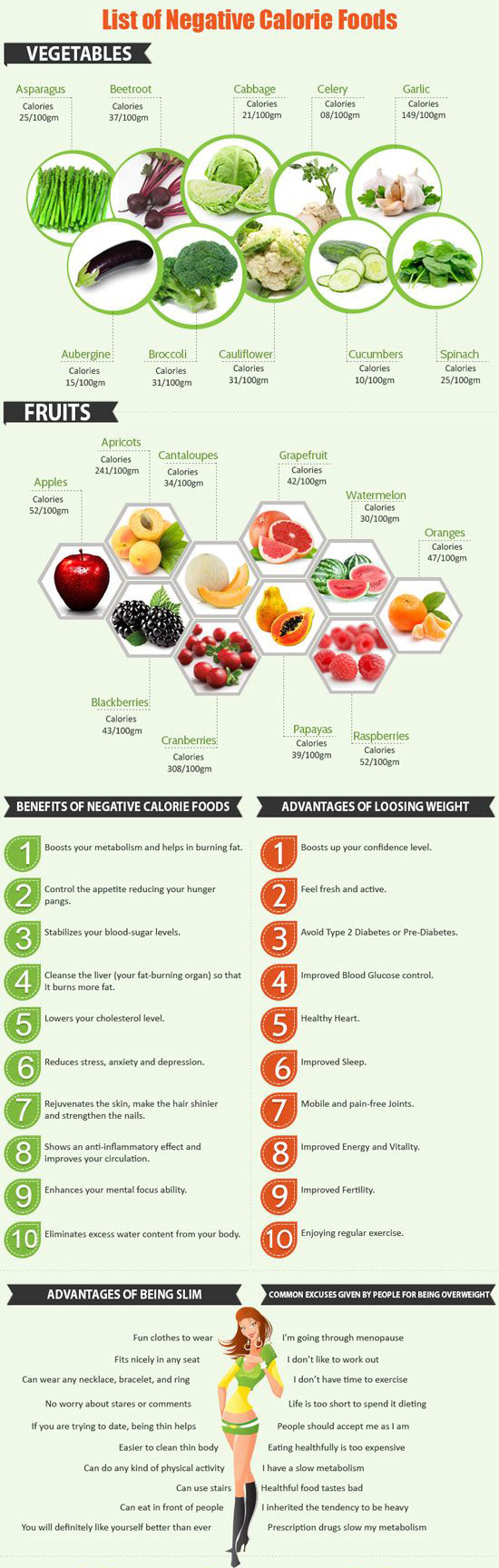 no-calorie-food-diet