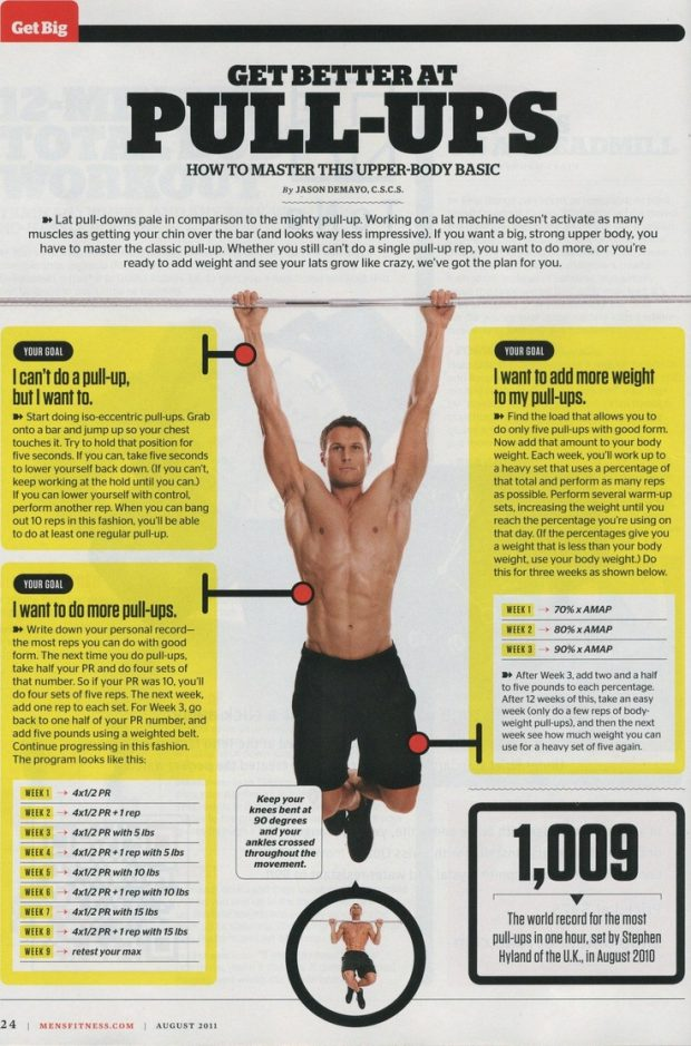 Pull up workout routine for BIG POWERFUL Lats