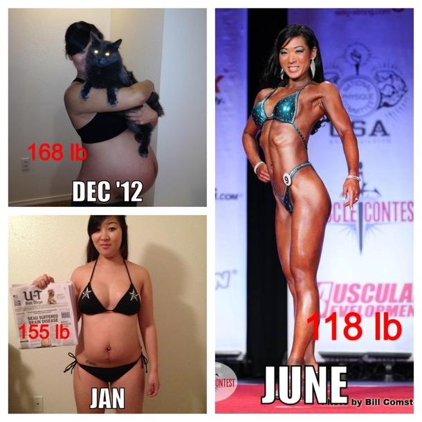 ALYSSA transformation