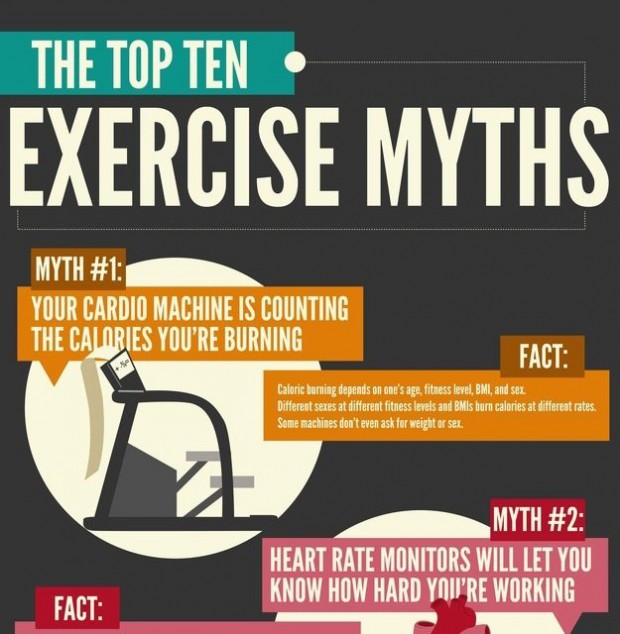 Top 10 Exercise MYTH You Should Know INFOGRAPHIC