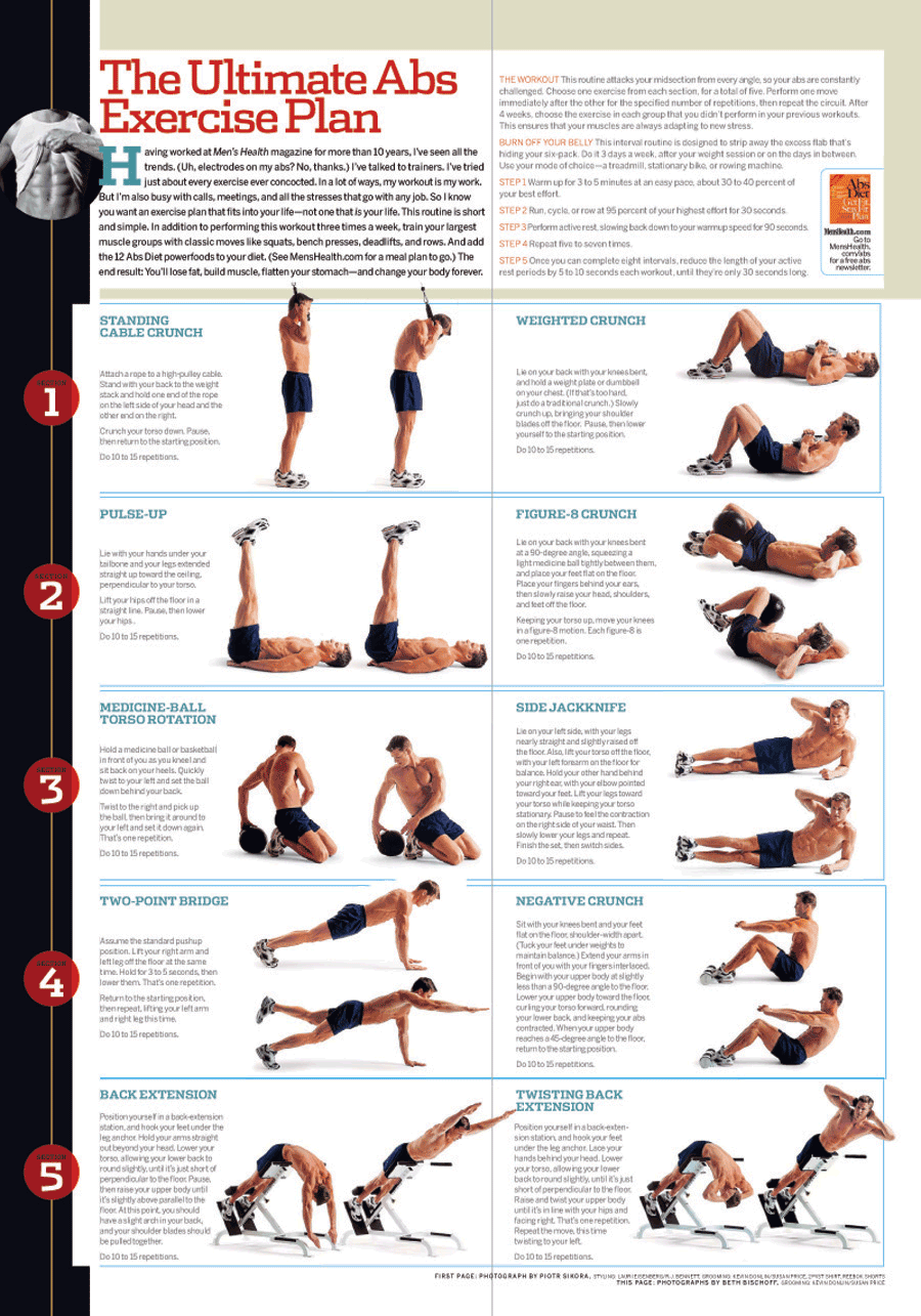 best-men-ab-workout-dy1