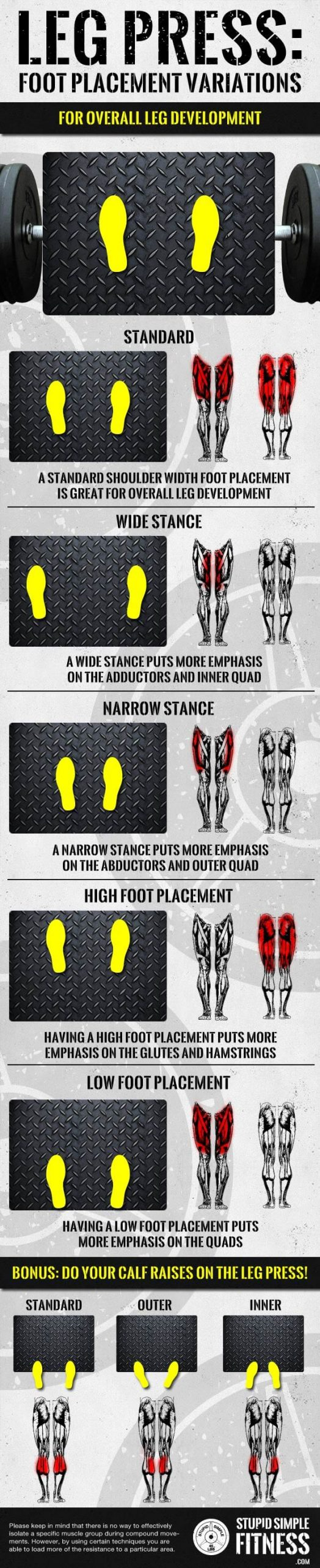 Leg Press Variations and Foot Placement
