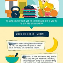WORKOUT FOOD Infographic – What to eat and when