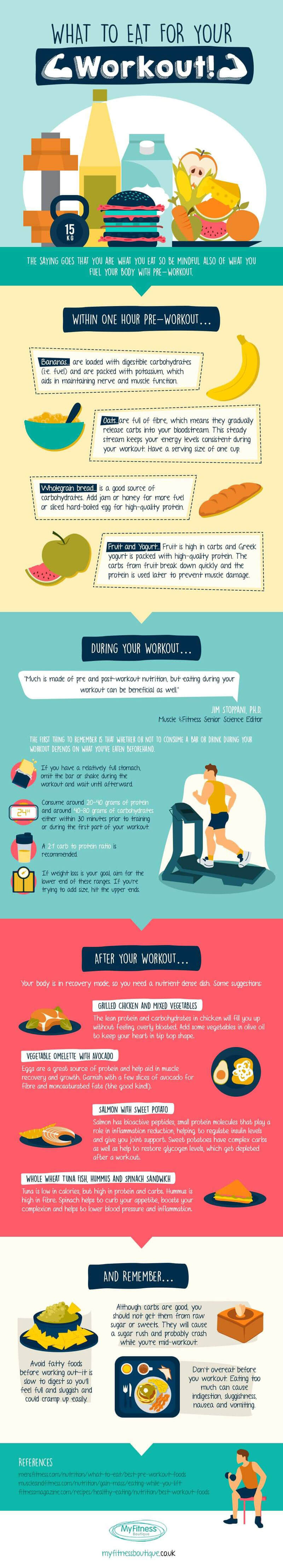 Workout-Food-Infographic12