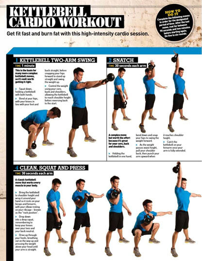 High Intensity Kettlebell Cardio Workout Infographic