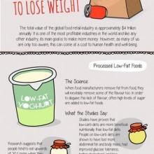 'Diet' Foods That Aren't Really 'Diet Foods'