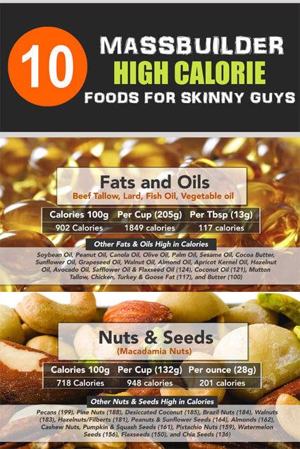 10 MASSBUILDER High Calorie Foods For Skinny Guys