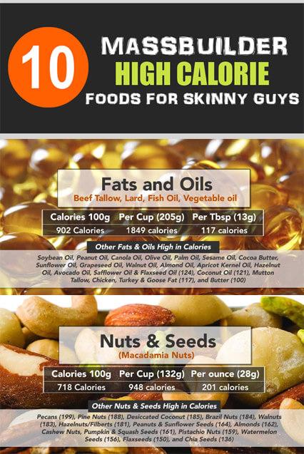 10 MASSBUILDER High Calorie Foods For Skinny Guys