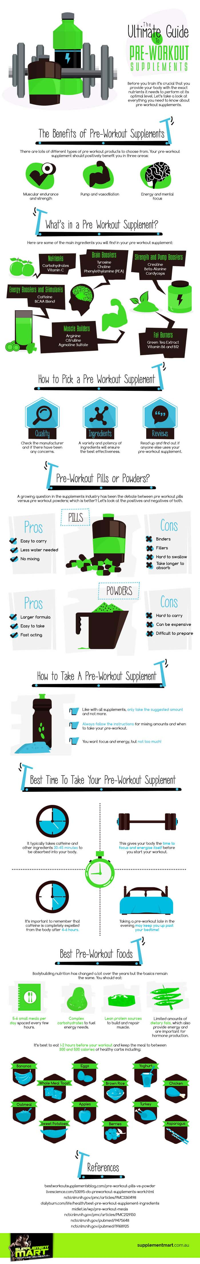 The-Ultimate-Guide-to-Pre-Workout-Supplements2