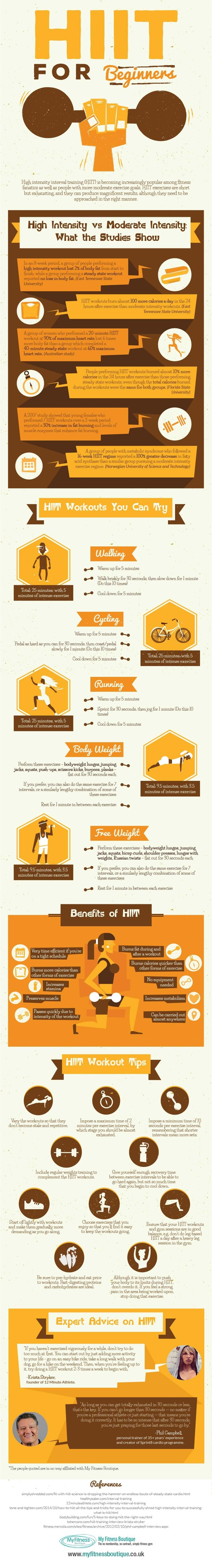 hiit-for beginners0