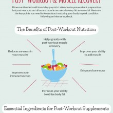 Ultimate Guide to Post Workout and Muscle Recovery Infographic
