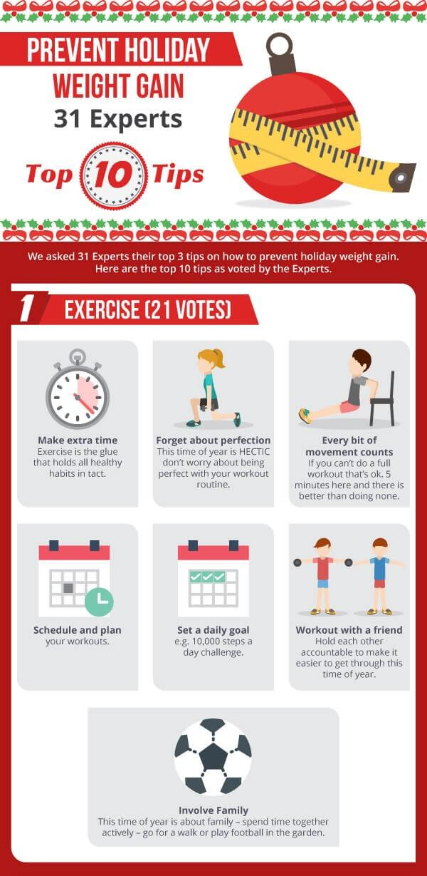 How To Prevent Holiday Weight Gain Infographic