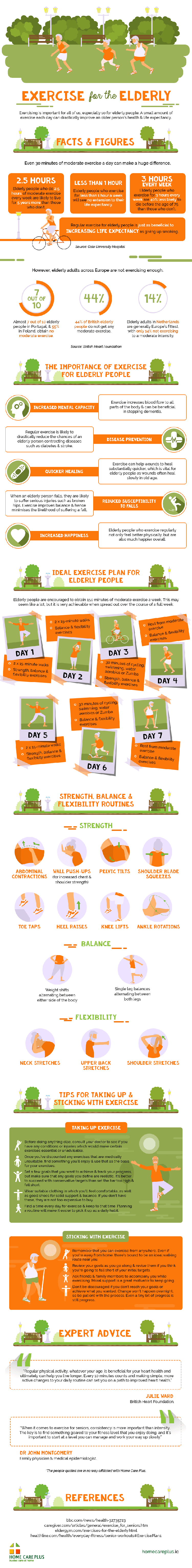 2.5 hours of exercise a week can add 5 years to an older person's life [Visual asset]
