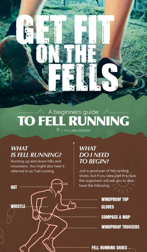 A Beginners Guide To Fell Running