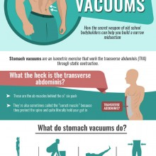 How to Get a Flat Tummy with Stomach Vacuums