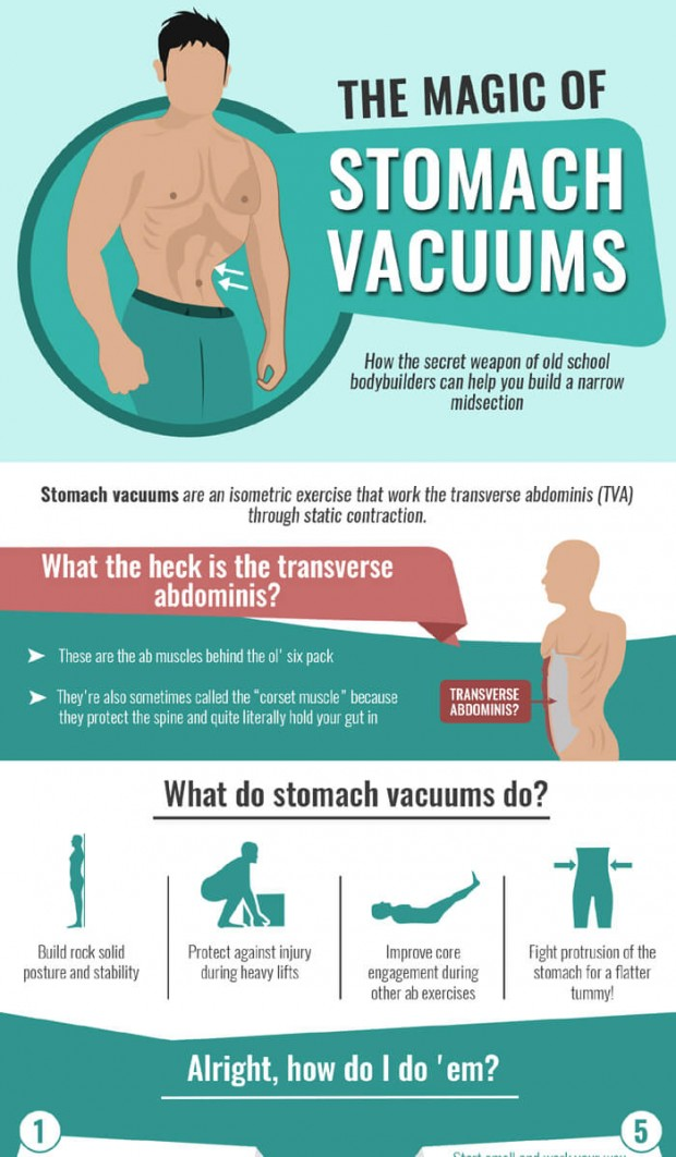How to Get a Smaller Waist with Stomach Vacuums