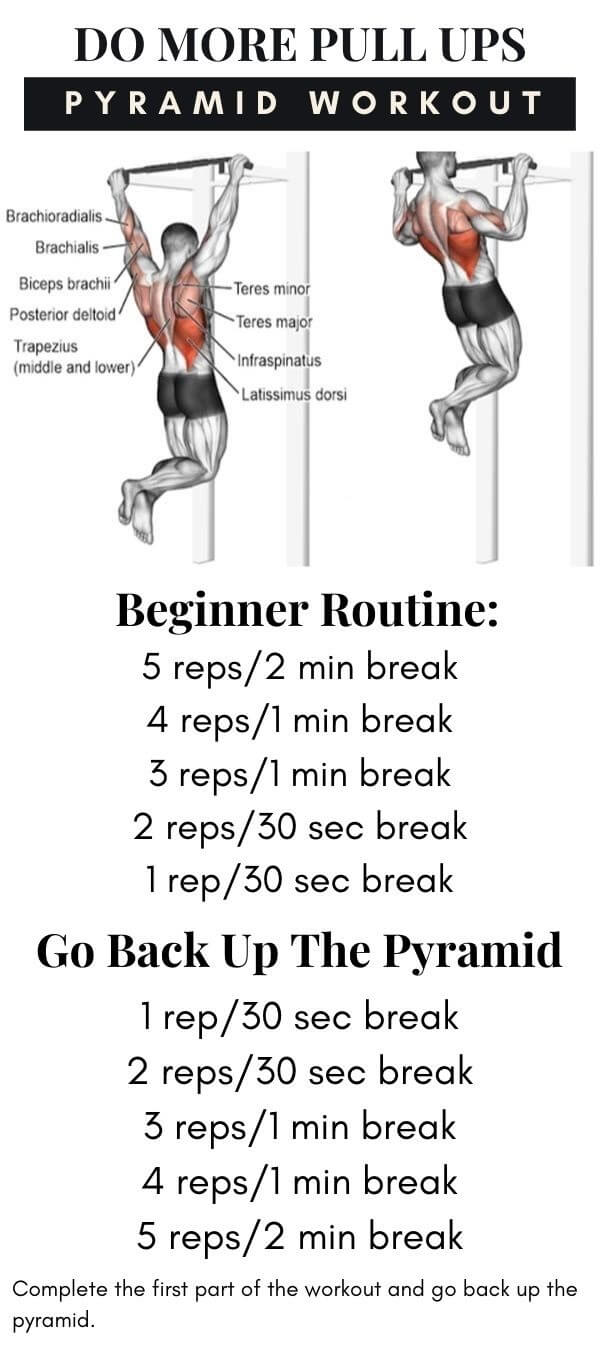 Pull Ups Pyramid Challenge Workout