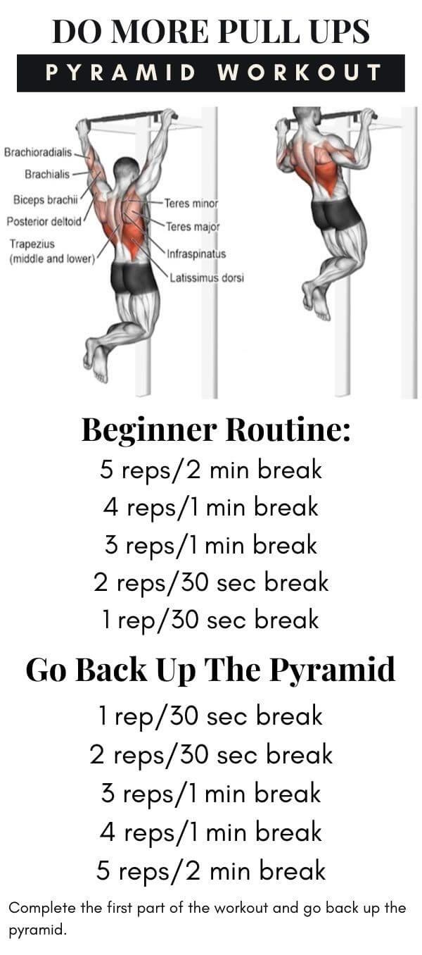 Pull Ups Pyramid Challenge Workout